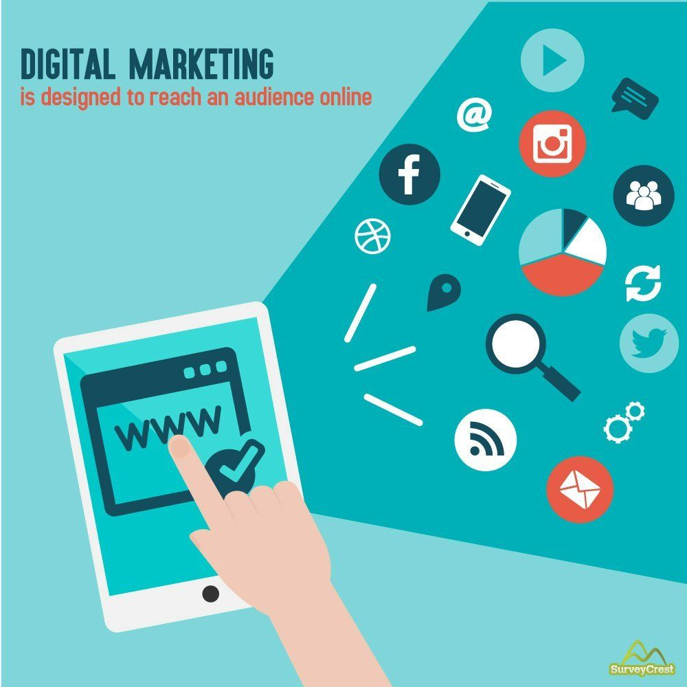 Mastering The Lingo FOUND IN Mobile Marketing